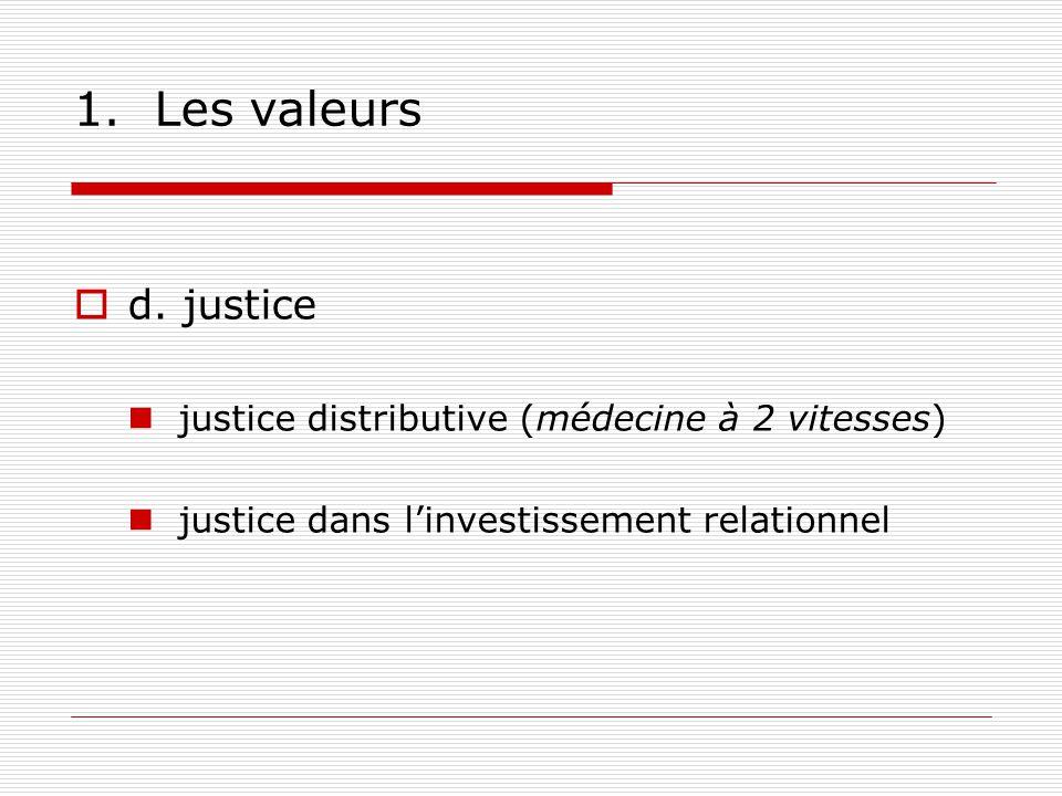 1. Les valeurs d. justice justice distributive (médecine à 2 vitesses)