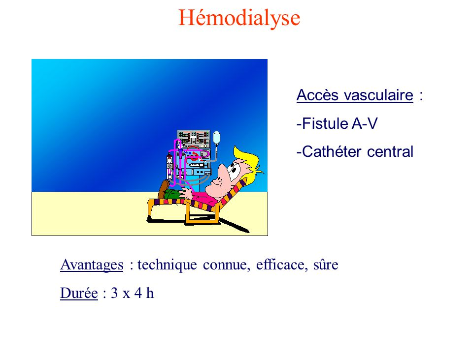 Hémodialyse Accès vasculaire : Fistule A-V Cathéter central