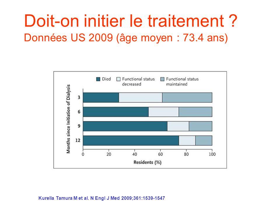 Doit-on initier le traitement Données US 2009 (âge moyen : 73.4 ans)