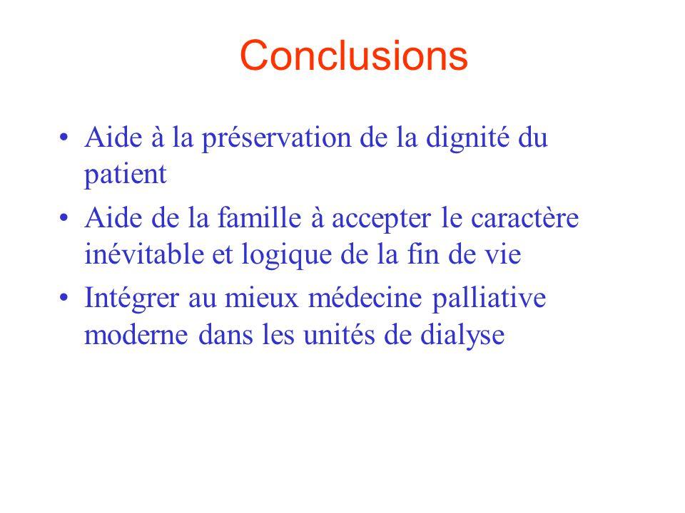 Conclusions Aide à la préservation de la dignité du patient