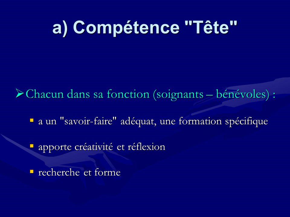a) Compétence Tête Chacun dans sa fonction (soignants – bénévoles) :