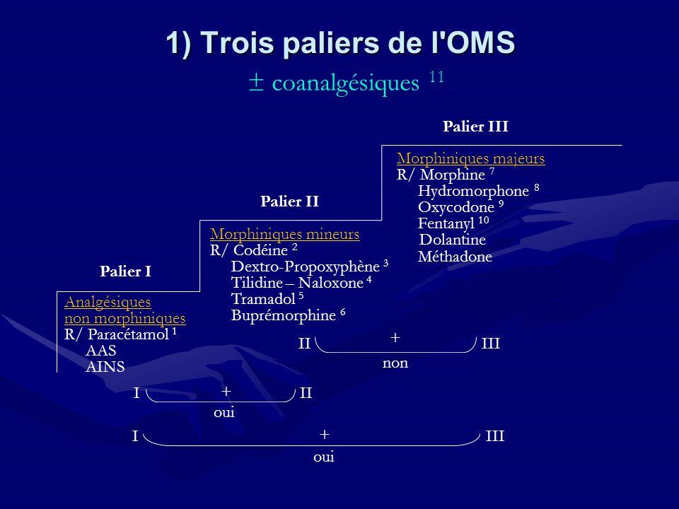 1) Trois paliers de l OMS ± coanalgésiques 11 Palier III