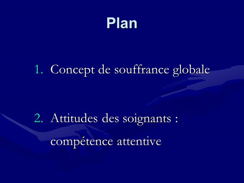Plan Concept de souffrance globale
