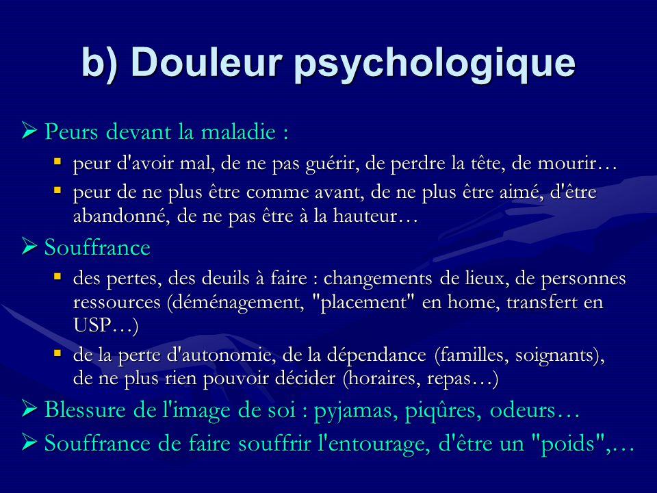 b) Douleur psychologique