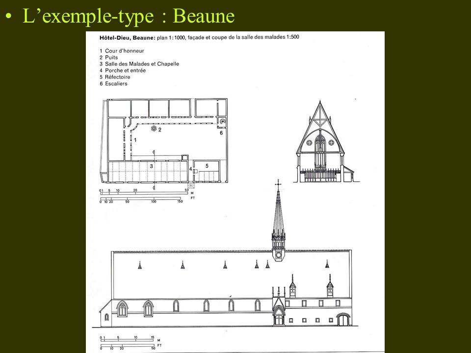 L'exemple-type : Beaune