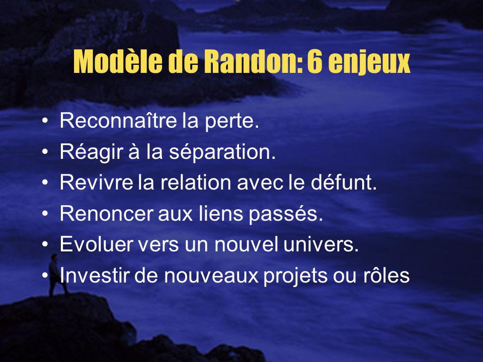 Modèle de Randon: 6 enjeux