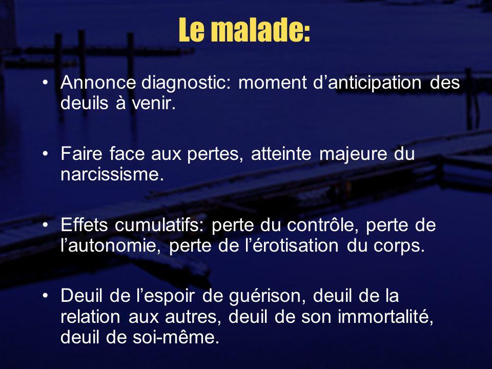 Le malade: Annonce diagnostic: moment d'anticipation des deuils à venir. Faire face aux pertes, atteinte majeure du narcissisme.