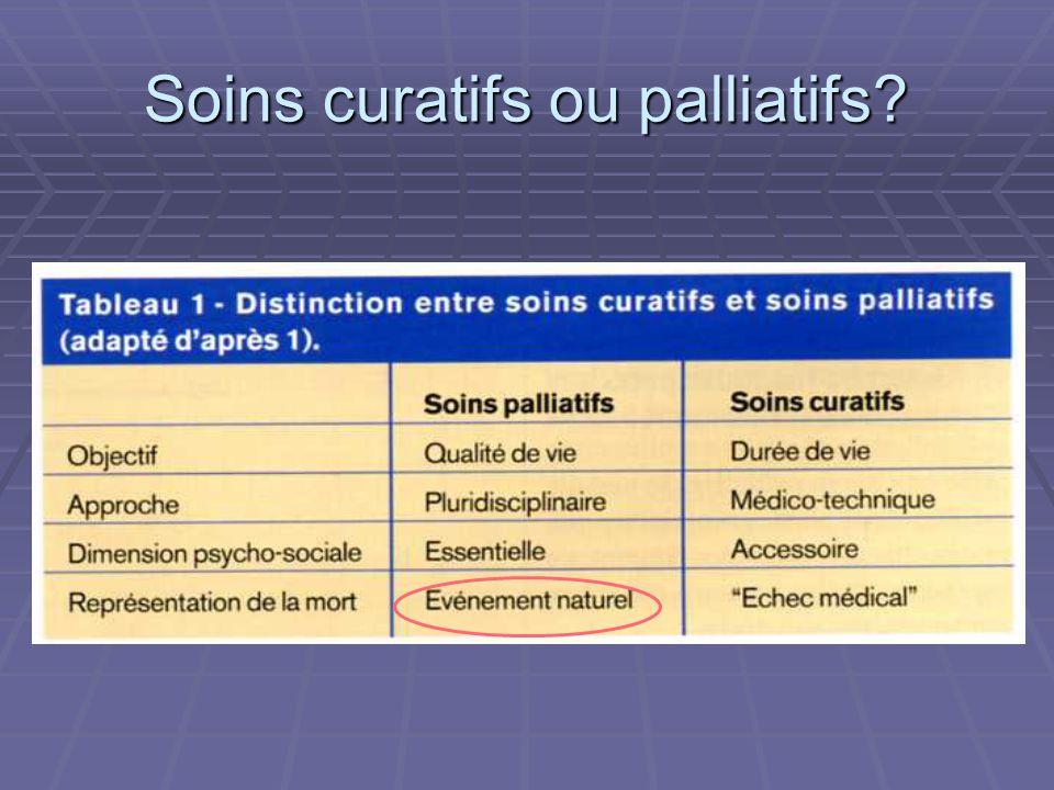 Soins curatifs ou palliatifs