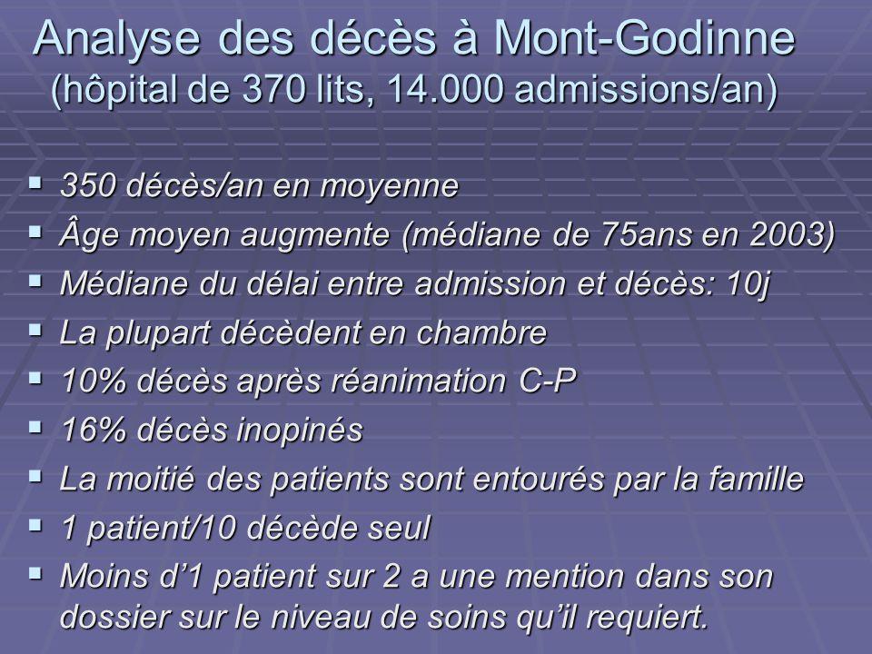 Analyse des décès à Mont-Godinne (hôpital de 370 lits, 14