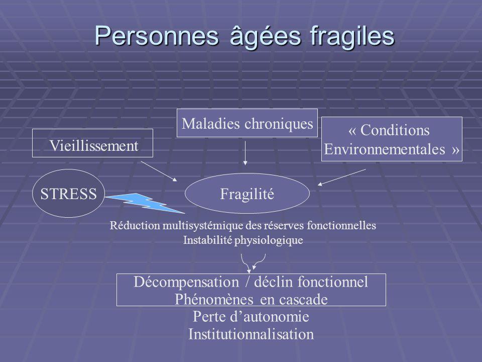 Personnes âgées fragiles
