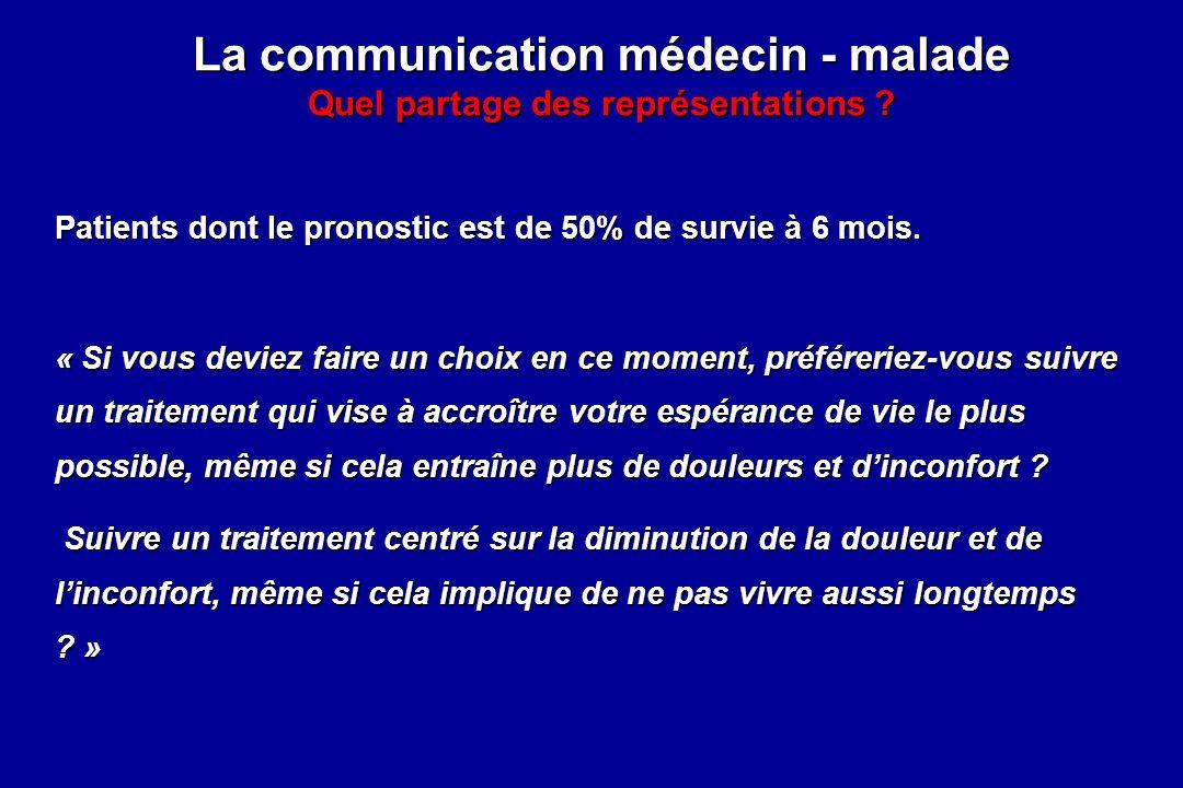 La communication médecin - malade Quel partage des représentations
