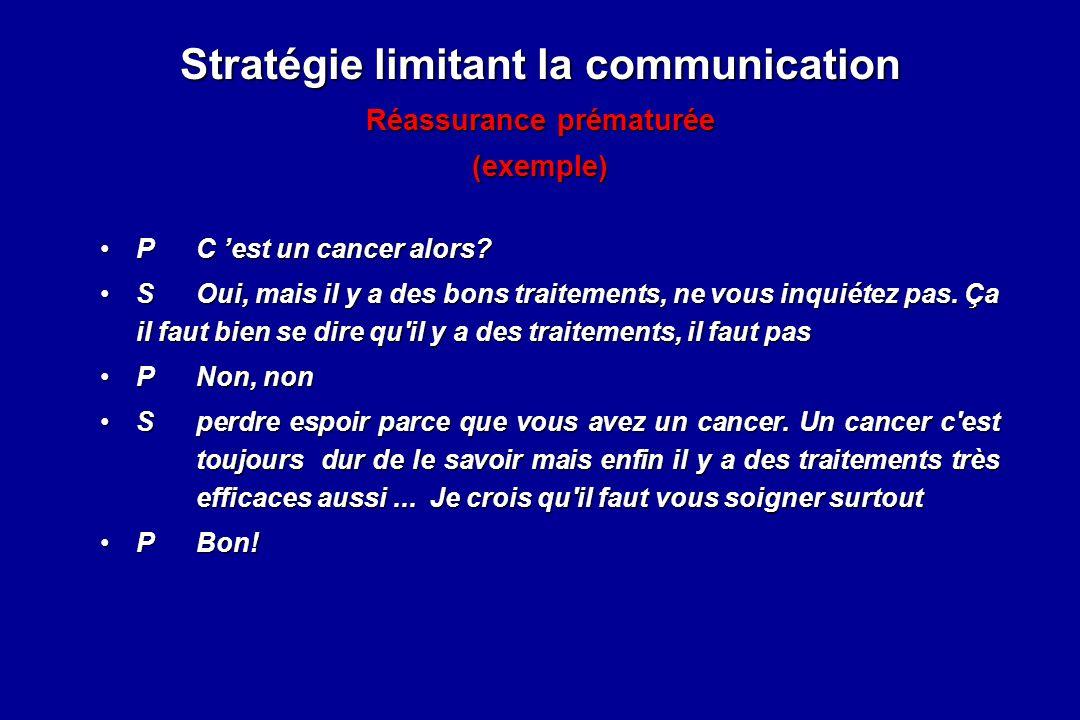 Stratégie limitant la communication Réassurance prématurée