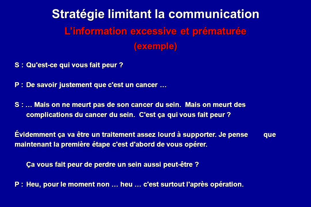 Stratégie limitant la communication