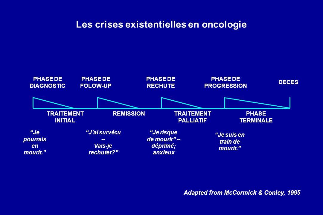 Les crises existentielles en oncologie