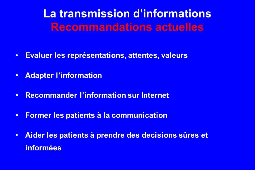 La transmission d'informations Recommandations actuelles