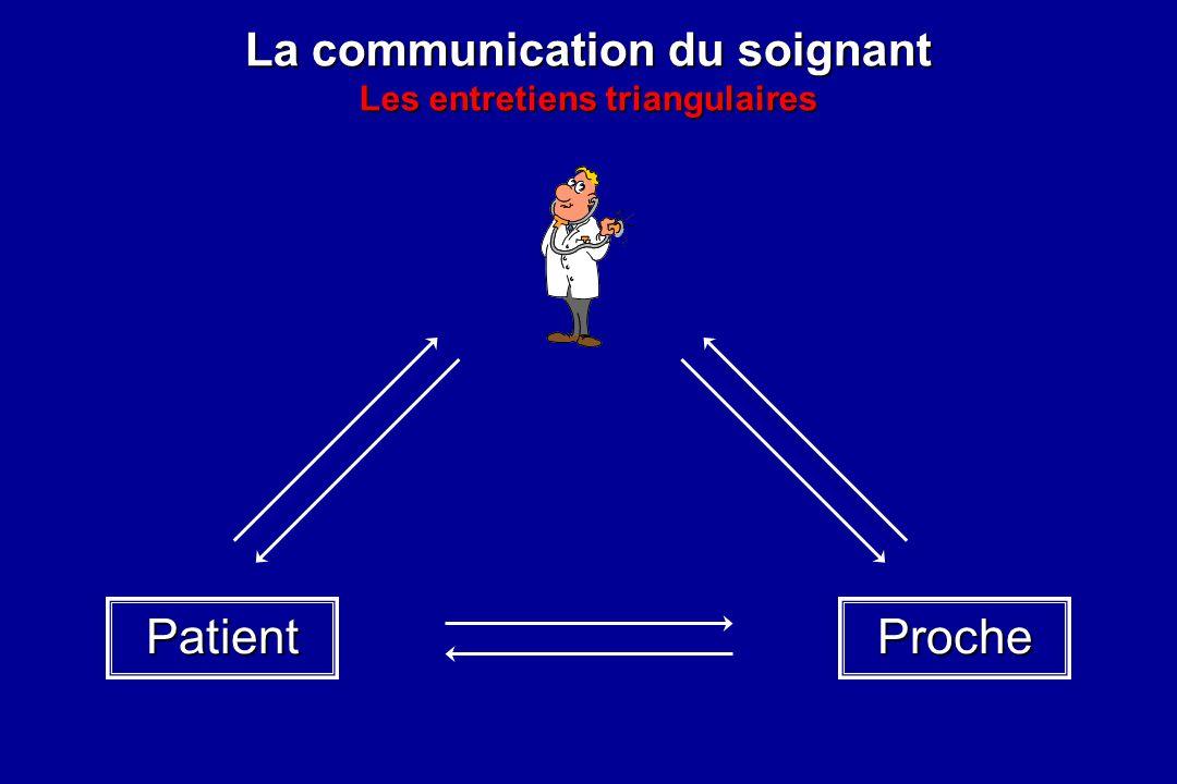 La communication du soignant Les entretiens triangulaires