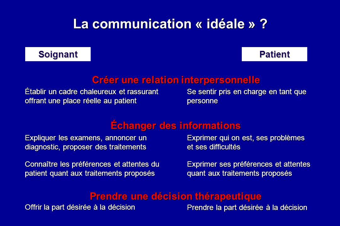 La communication « idéale »