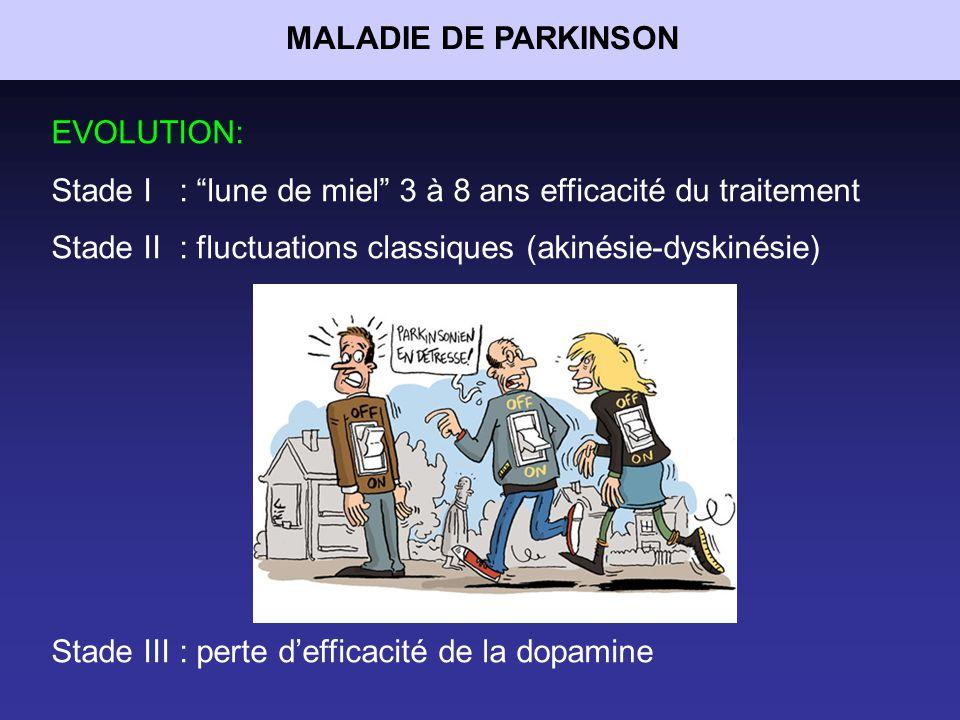 MALADIE DE PARKINSON EVOLUTION: Stade I : lune de miel 3 à 8 ans efficacité du traitement.