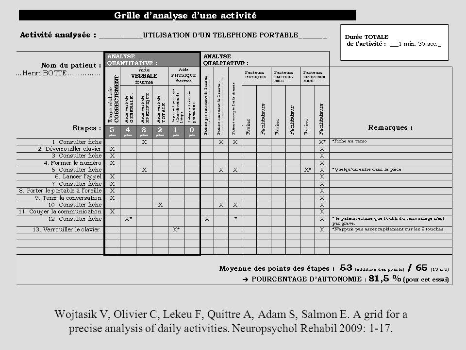 Wojtasik V, Olivier C, Lekeu F, Quittre A, Adam S, Salmon E