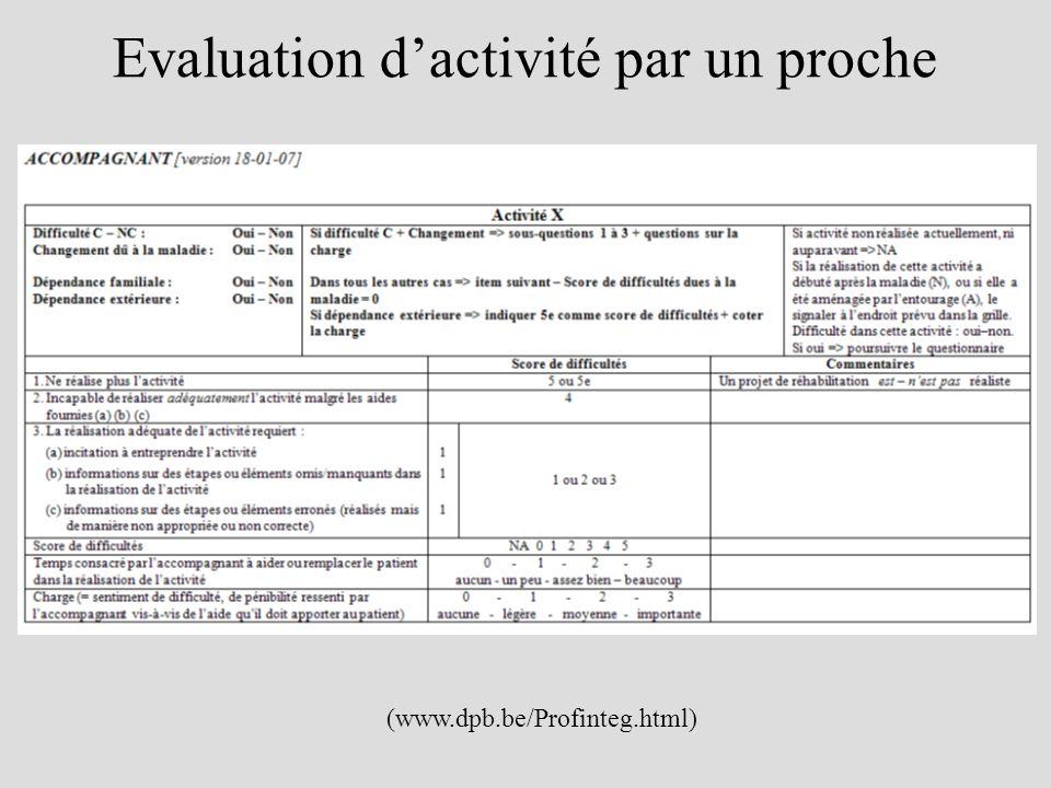 Evaluation d'activité par un proche