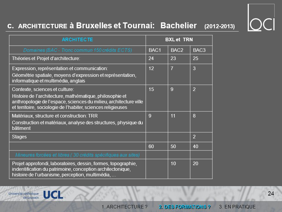 c. ARCHITECTURE à Bruxelles et Tournai: Bachelier (2012-2013)
