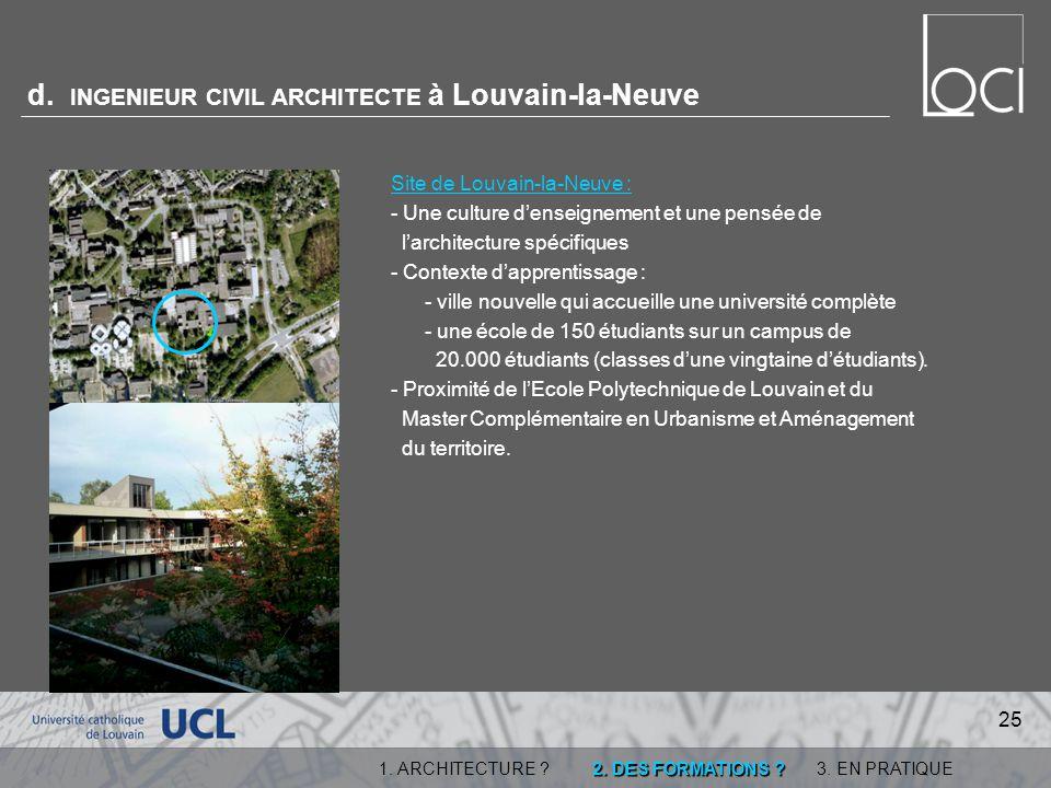 d. INGENIEUR CIVIL ARCHITECTE à Louvain-la-Neuve