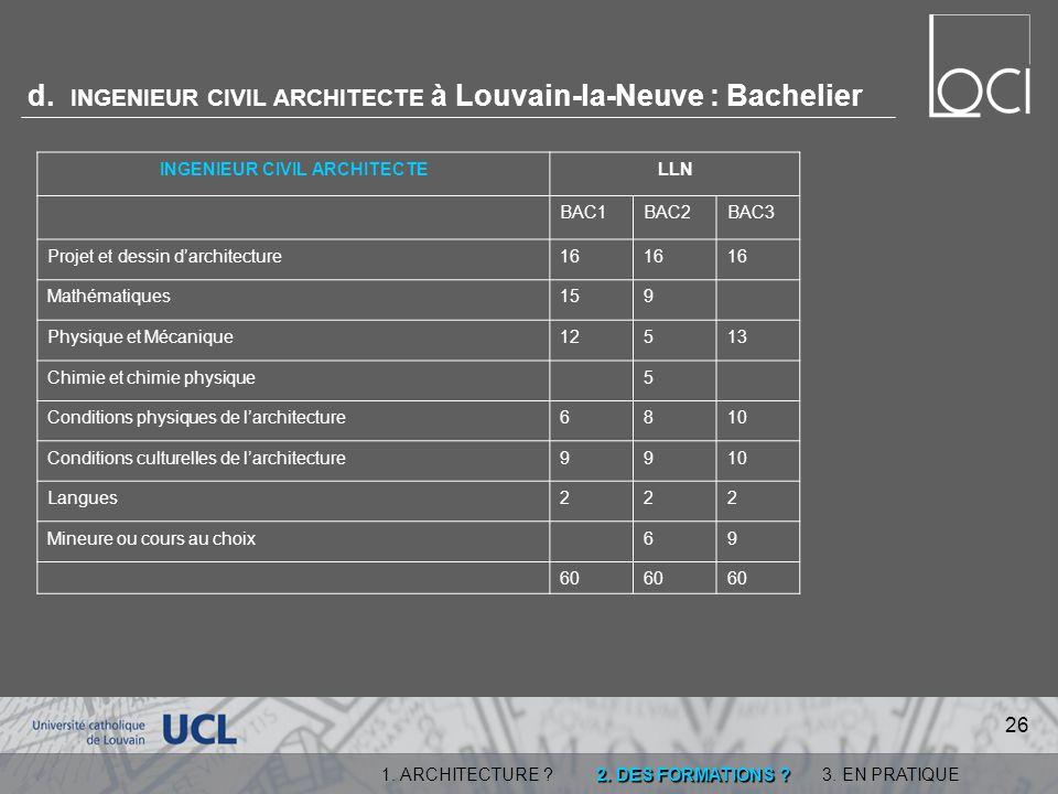 d. INGENIEUR CIVIL ARCHITECTE à Louvain-la-Neuve : Bachelier