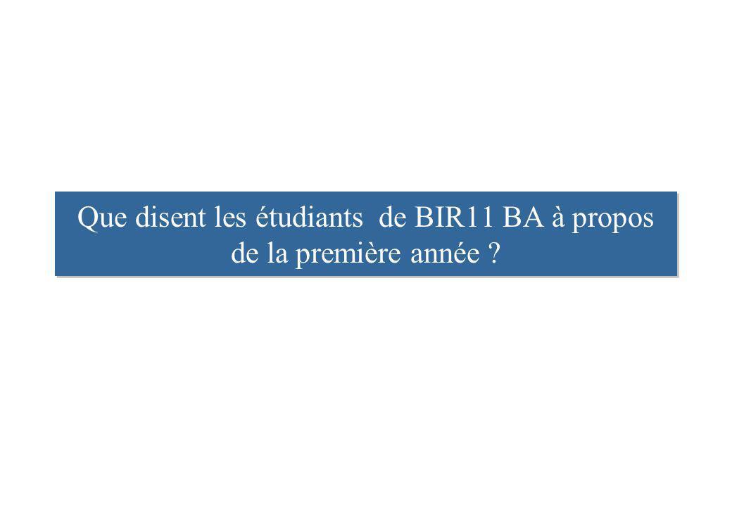 Que disent les étudiants de BIR11 BA à propos de la première année