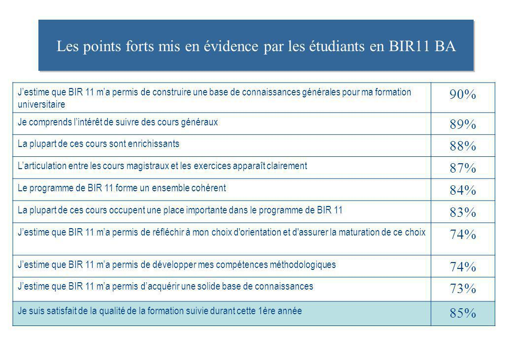 Les points forts mis en évidence par les étudiants en BIR11 BA