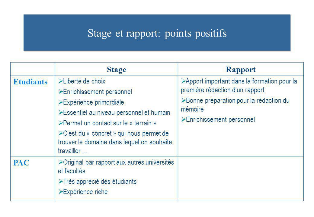 Stage et rapport: points positifs