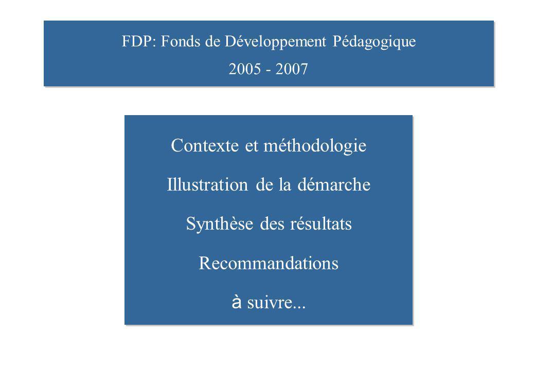 FDP: Fonds de Développement Pédagogique 2005 - 2007