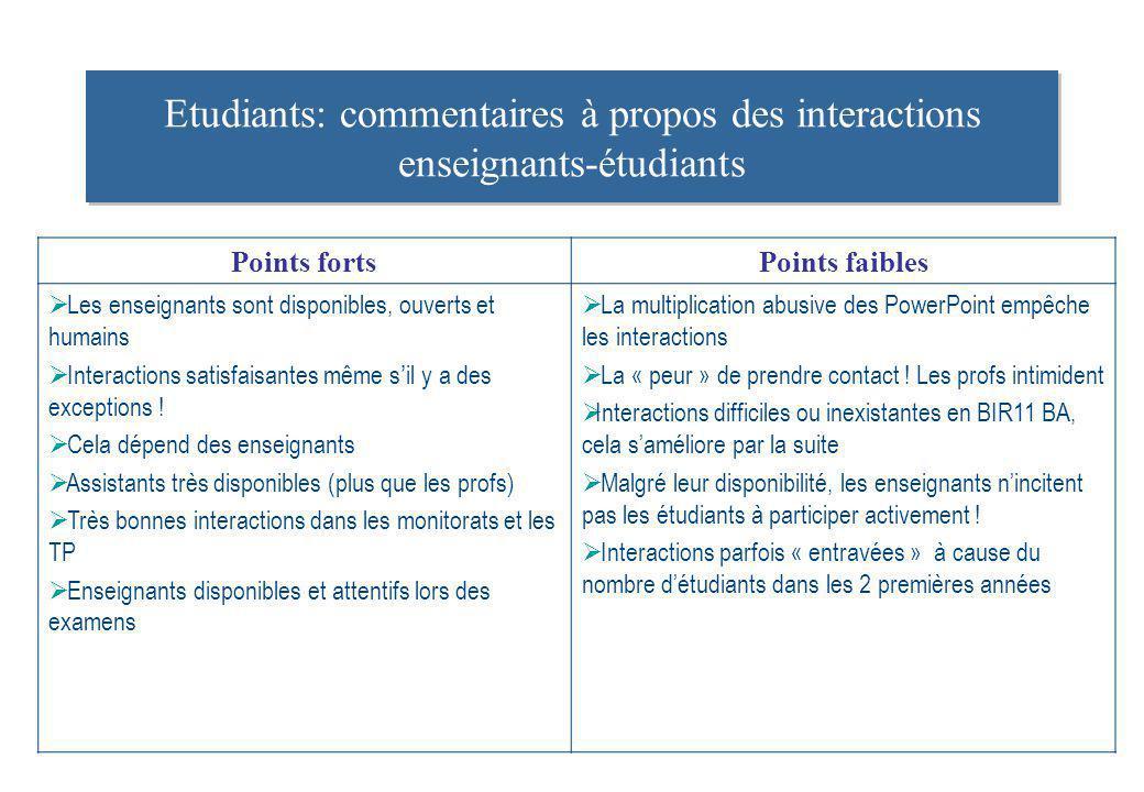 Etudiants: commentaires à propos des interactions enseignants-étudiants
