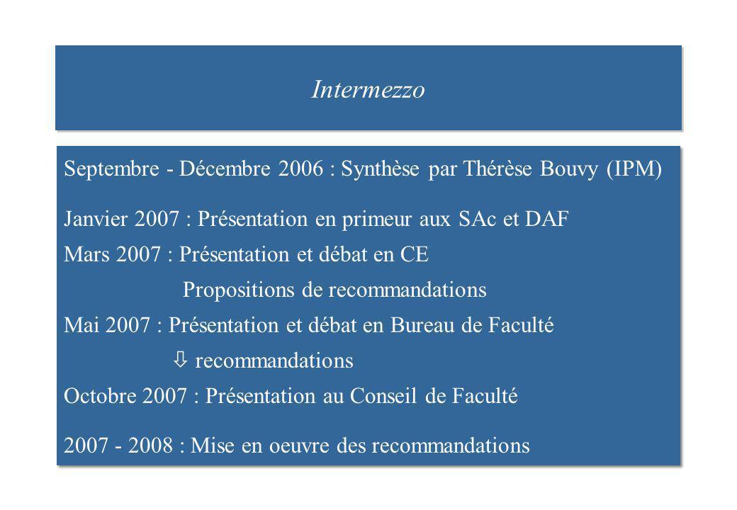 Intermezzo Septembre - Décembre 2006 : Synthèse par Thérèse Bouvy (IPM) Janvier 2007 : Présentation en primeur aux SAc et DAF.