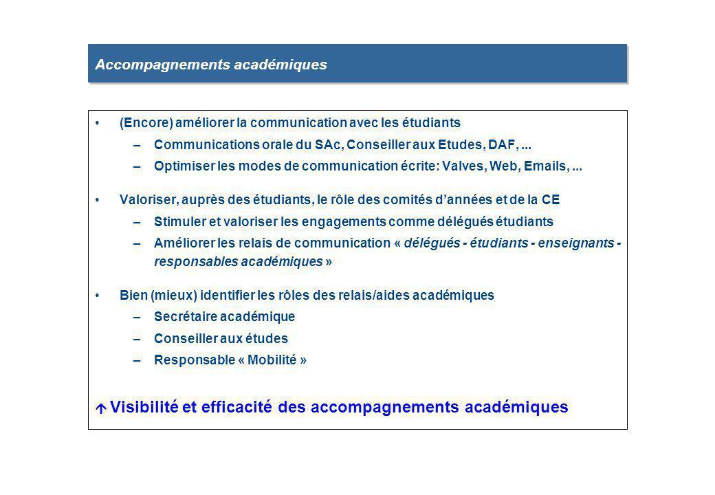 Accompagnements académiques