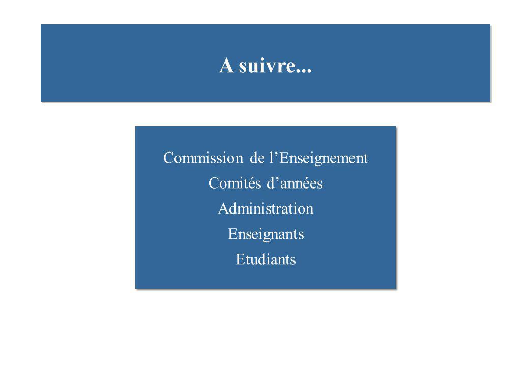 Commission de l'Enseignement