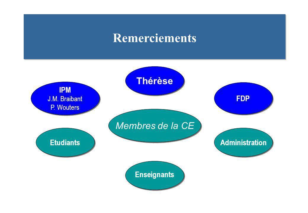 Remerciements Thérèse Membres de la CE IPM FDP Etudiants
