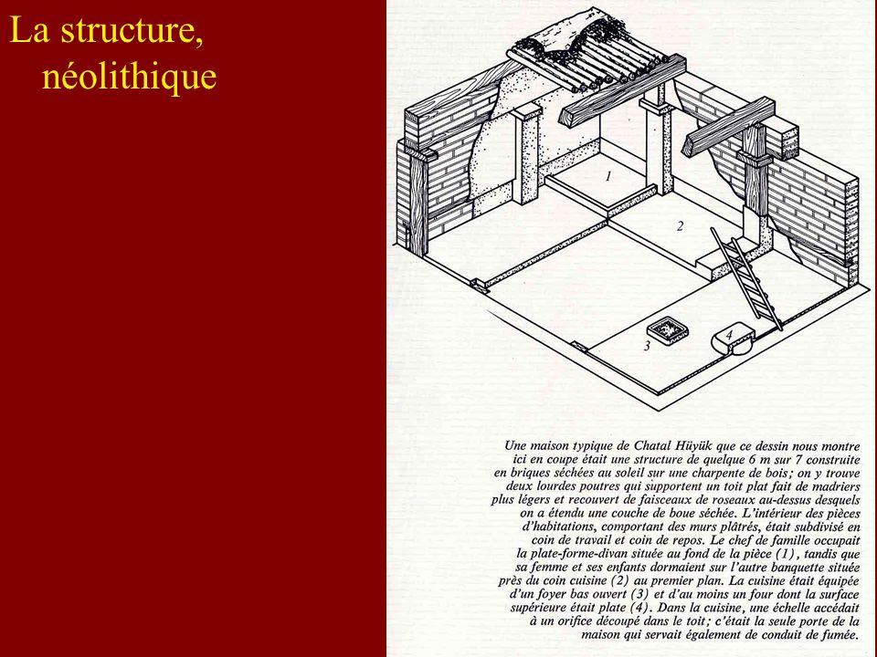 La structure, néolithique