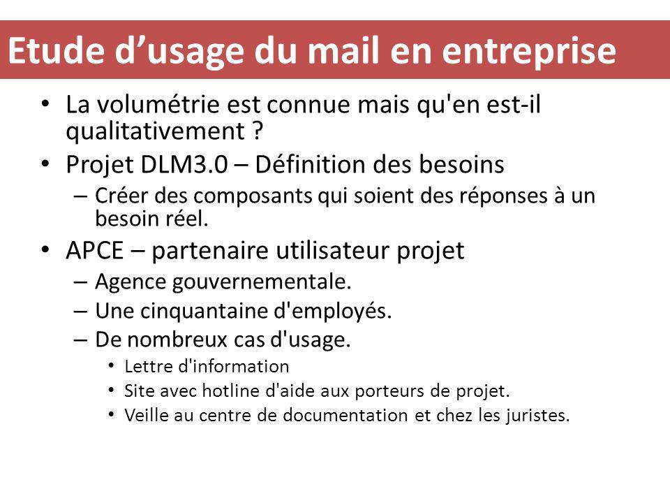 Etude d'usage du mail en entreprise