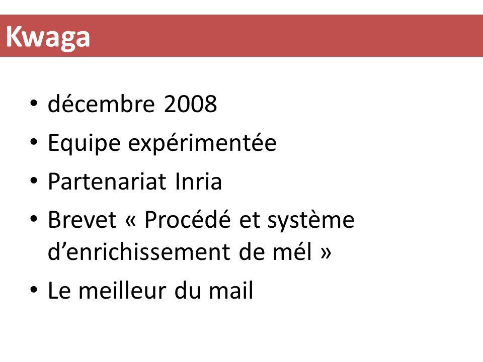 Kwaga décembre 2008 Equipe expérimentée Partenariat Inria