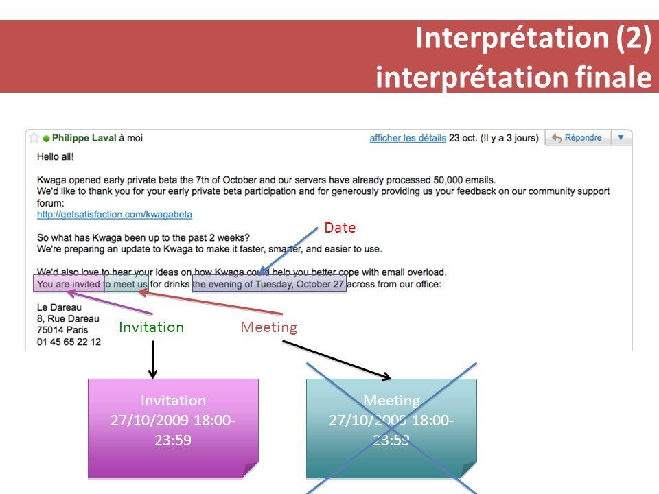 Interprétation (2) interprétation finale