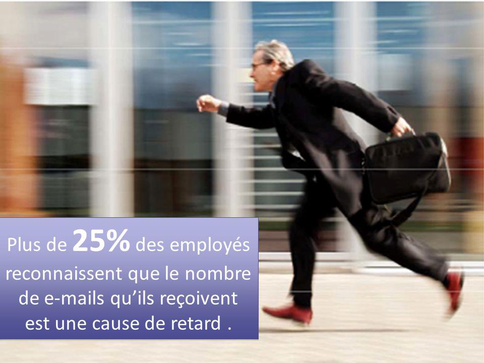 Plus de 25% des employés reconnaissent que le nombre de e-mails qu'ils reçoivent est une cause de retard .