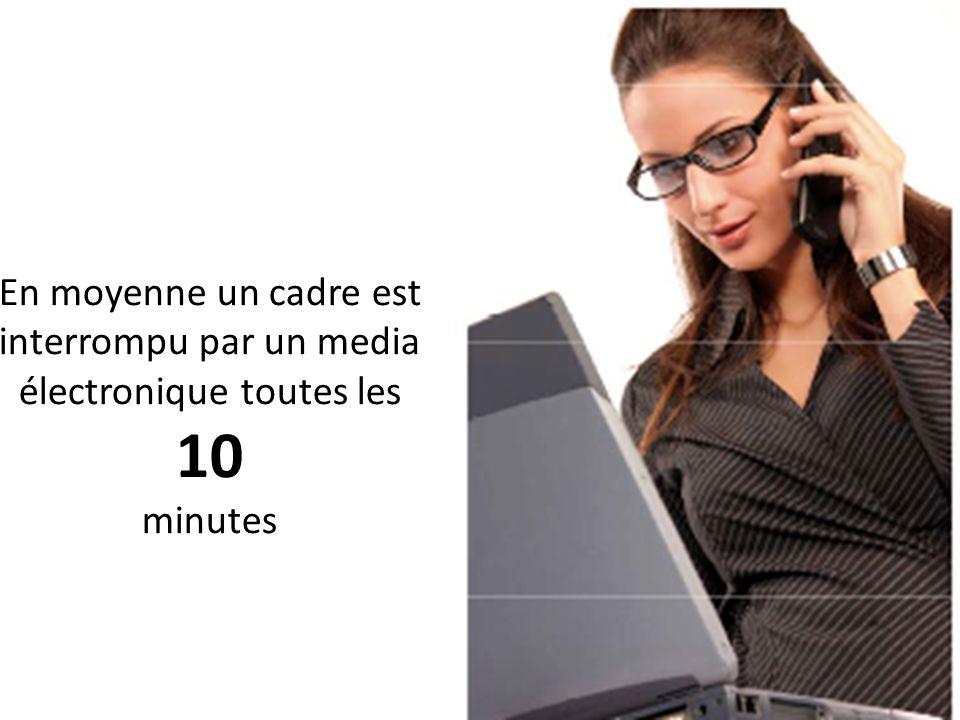 En moyenne un cadre est interrompu par un media électronique toutes les 10