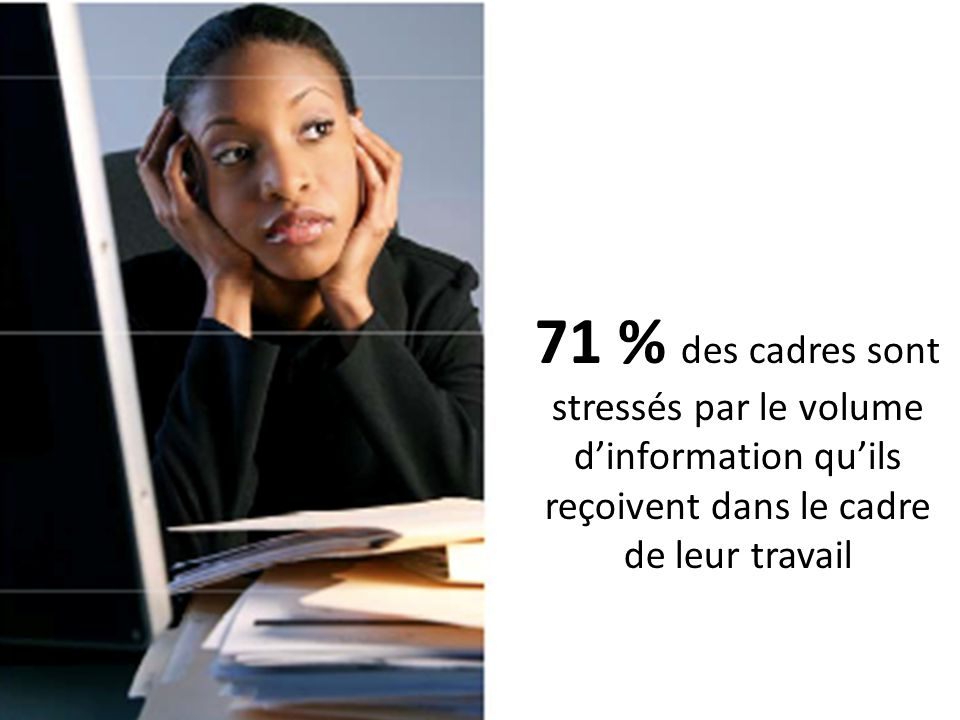71 % des cadres sont stressés par le volume d'information qu'ils reçoivent dans le cadre de leur travail