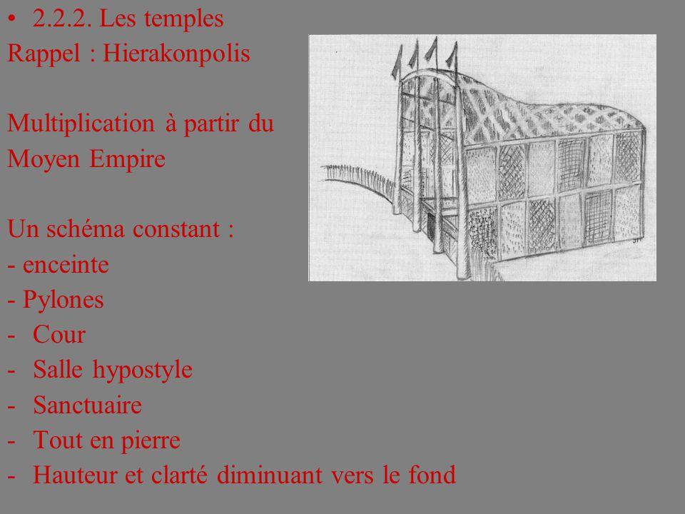 2.2.2. Les temples Rappel : Hierakonpolis. Multiplication à partir du. Moyen Empire. Un schéma constant :