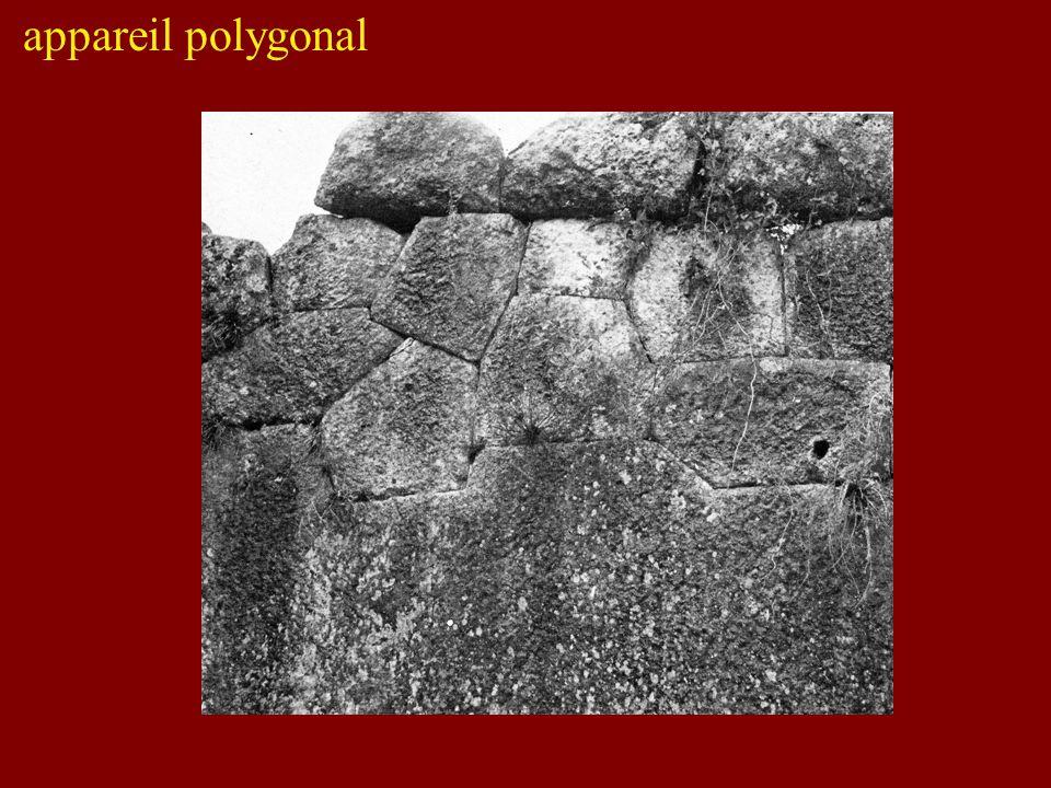 appareil polygonal