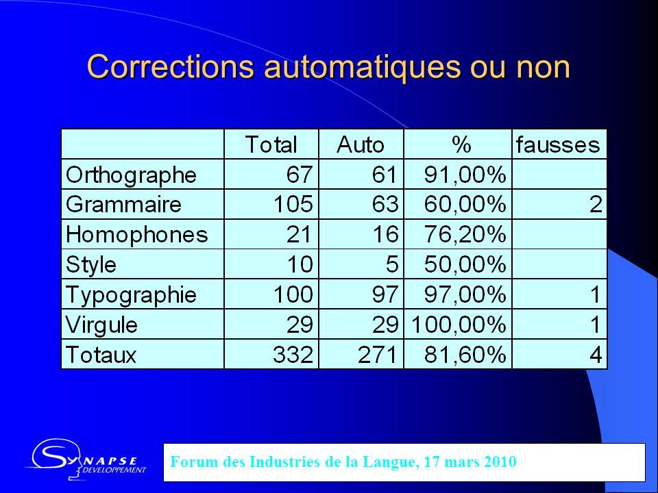 Corrections automatiques ou non
