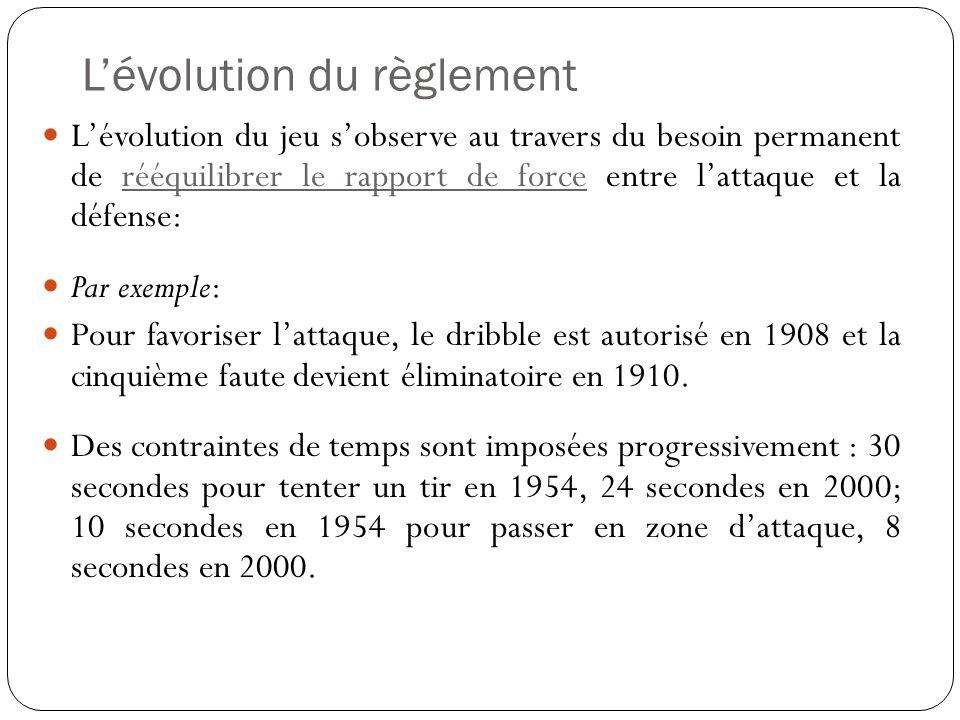 L'évolution du règlement