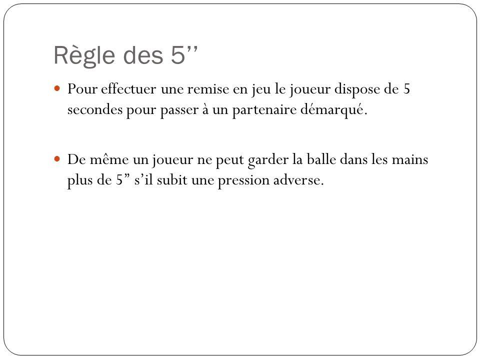 Règle des 5'' Pour effectuer une remise en jeu le joueur dispose de 5 secondes pour passer à un partenaire démarqué.