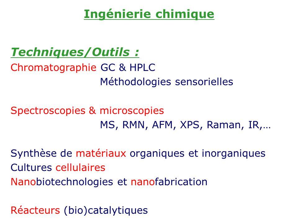 Ingénierie chimique Techniques/Outils : Chromatographie GC & HPLC