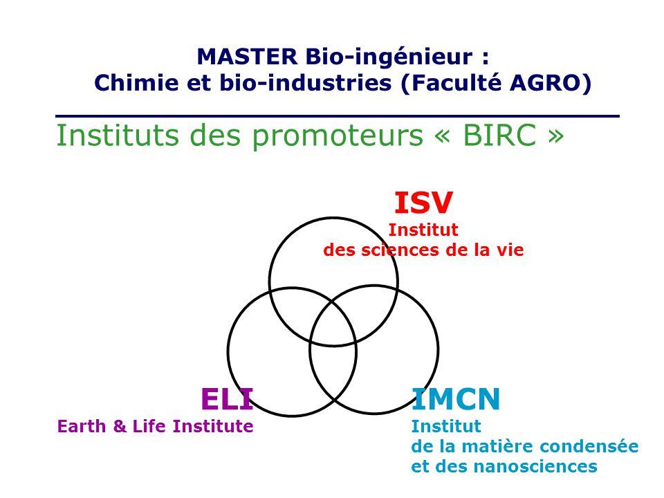 MASTER Bio-ingénieur : Chimie et bio-industries (Faculté AGRO)